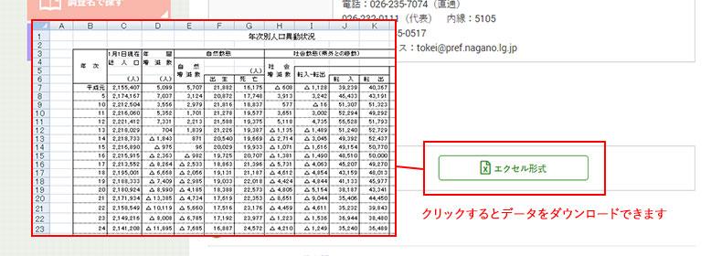 例:国税調査のデータを収集する