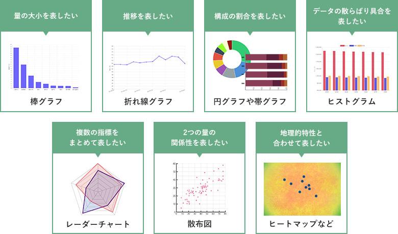 統計情報の表現方法