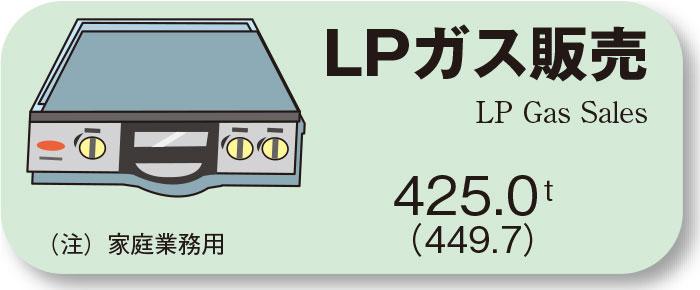 LPガス販売