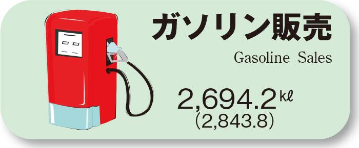 ガソリン販売